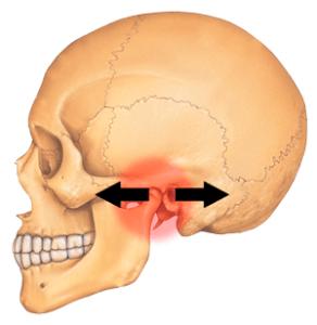 Trastorno mandibular