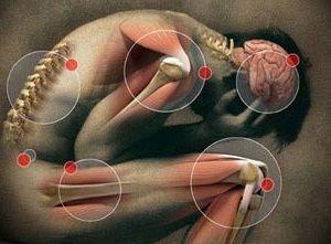 Tipos de dolor